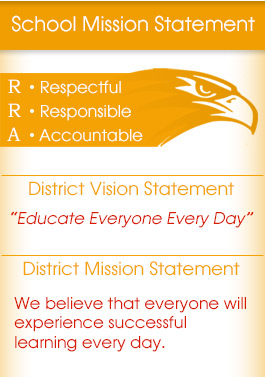 School Mission Statement, District Vision Statement, District Mission Statement